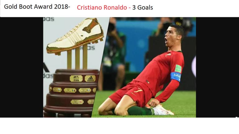 Cristiano Ronaldo standing  top golden boot award 2018: FIFA World Cup