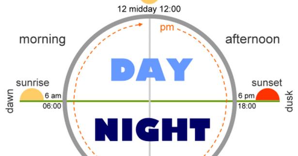 Daylight Saving  Time End Tonight.